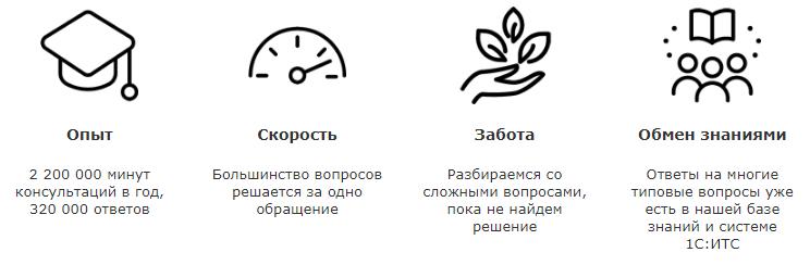 Услуги 1с в Октябрьском